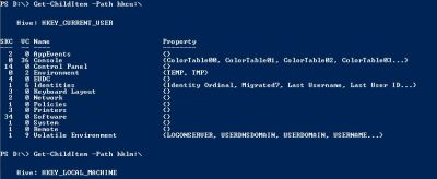 Get-Childitem Powershell
