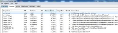 Task Manager Console