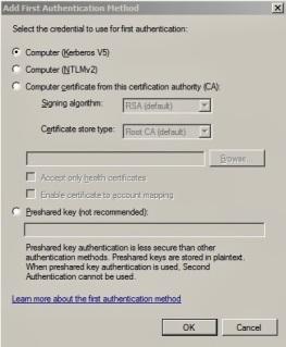 IPSec Authentication Method