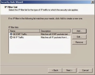 IP Filter list